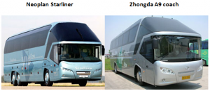 China design patents - Neoplan
